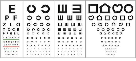 Grafik: Verschiedene Arten von Sehtafeln - wie im Text beschrieben